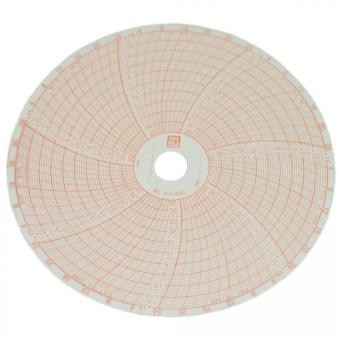 Diagrammscheiben für Minidisc, -35...+15 °C, 7 Tage, VPE 100 Stück